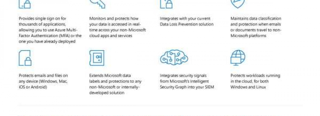 I have solutions from many vendors in my IT environment. How can Microsoft help me secure our entire digital landscape?