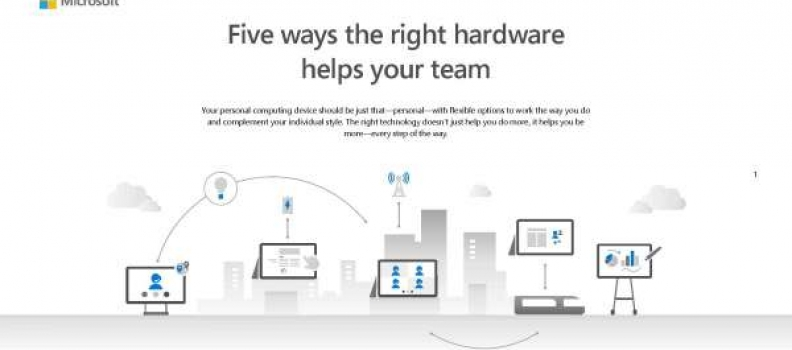 Surface helps your team do their best work