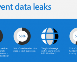 Prevent data leaks