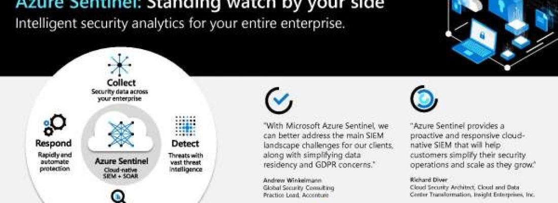 Microsoft Sentinel