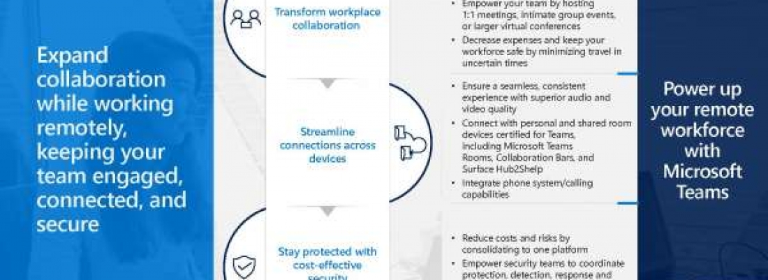 Expand collaboration while working remotely, keeping your team engaged, connected, and secure